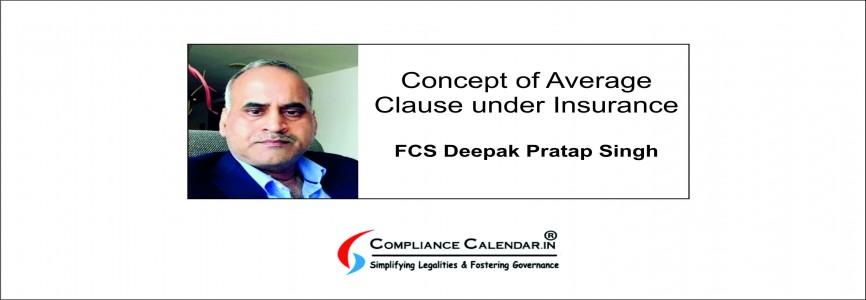 Concept of Average Clause under Insurance By FCS Deepak Pratap Singh