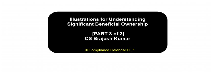SBO: Illustrations for Understanding Significant Beneficial Ownership (Part 3 of 3) By CS Brajesh Kumar