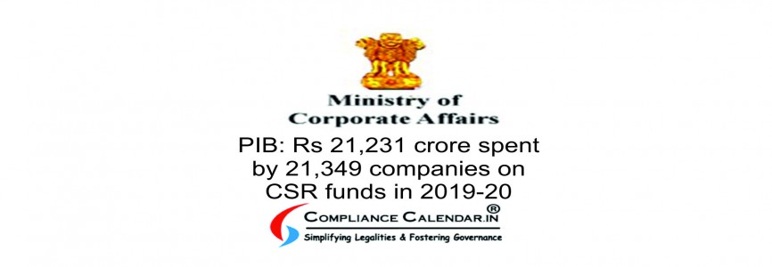 PIB: Rs 21,231 crore spent by 21,349 companies on CSR funds in 2019-20